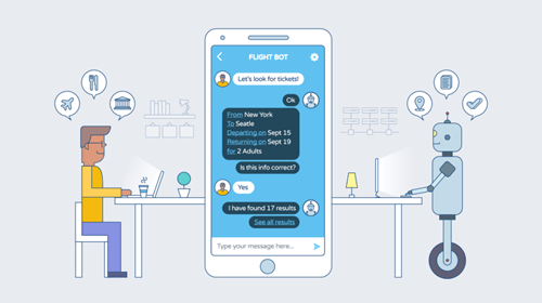 ERP กับ Mobility & Chat bot